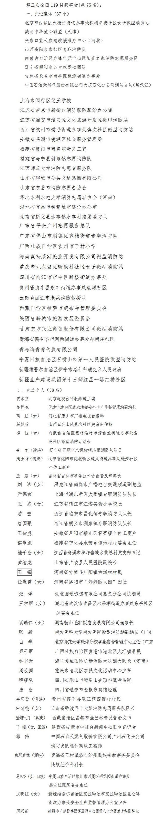"""2016第三届全国""""119消防奖""""评选结果及获奖名单"""