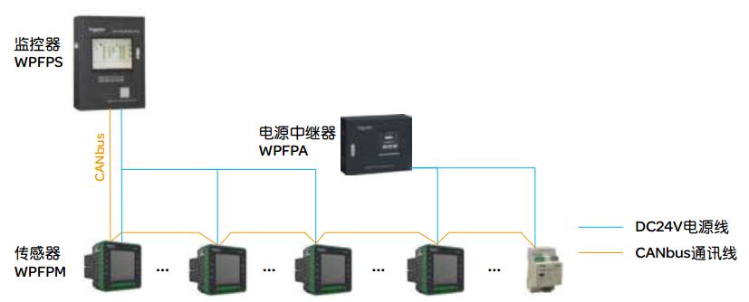 wpfp消防设备电源监控系统方案