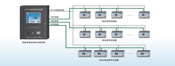 为什么要设计安装消防设备电源监控系统