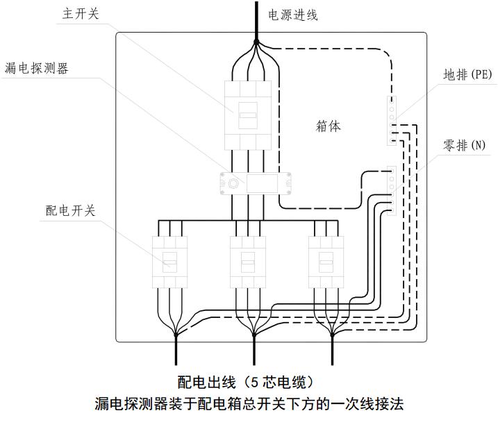 装有漏电探测器的配电箱中一次回路接法
