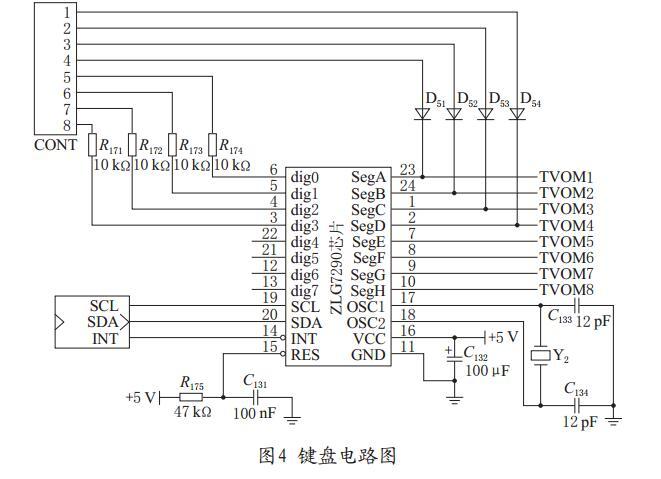 由于驱动不够所以用到了两块ULN2003A达林顿管提高驱动能力,高低电平控制继电器HK4100-12V的通断,从而控制带分励的断路器,脱扣可选项。为了防止干扰在ULN2003A前采用两块TPL521-4芯片做电源隔离,同时为保证I2C通信准确,防止误动作,在PCB布局时将ZLG7290靠近MCU,如图5所示。