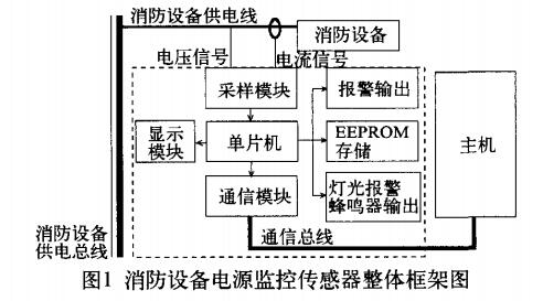 消防设备电源监控传感模块设计