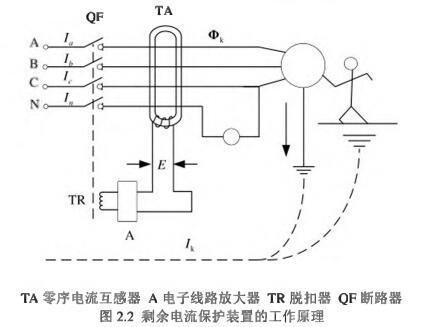电气火灾监控探测器原理04.jpg