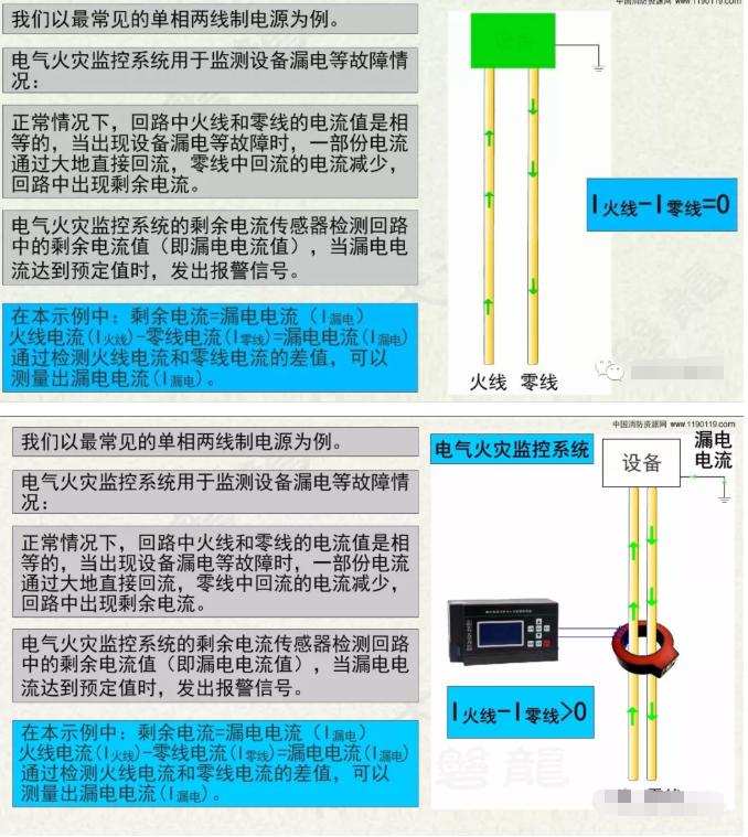电气火灾探测方式.png