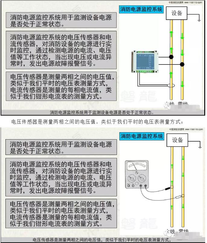 消防电源探测方式.png