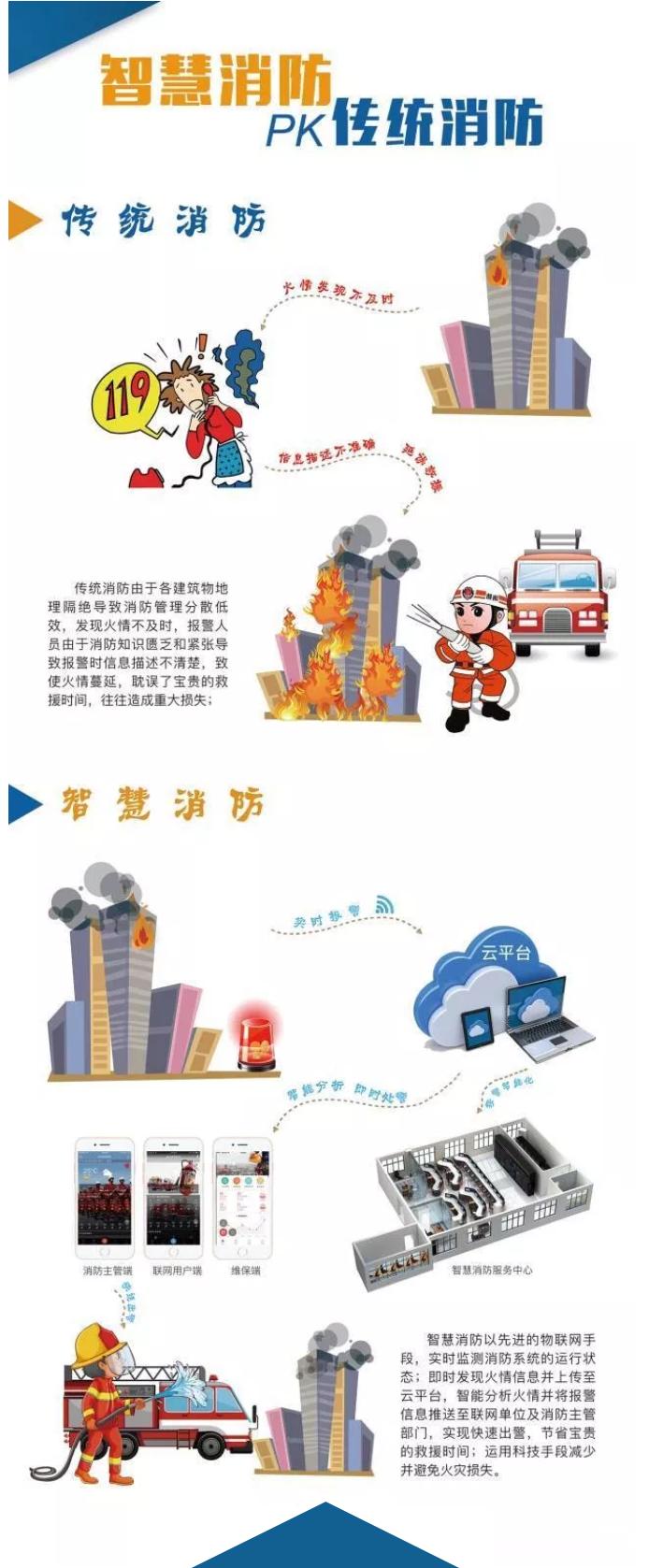 一张图读懂智慧消防.png