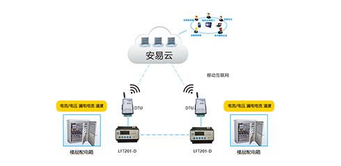 智慧用电安全管理系统哪家好?