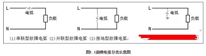 故障电弧探测器在智慧用电电气防火领域的应用