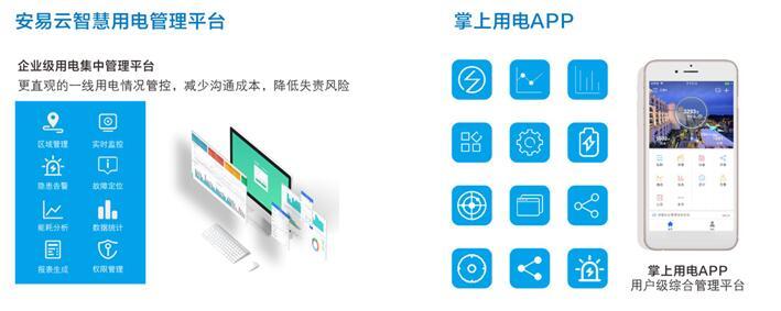 5G基站建设方案之智慧用电解决方案(一)