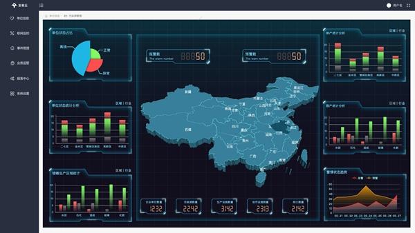 电力环保智慧监管系统-电力环保智慧监管平台