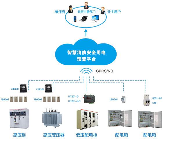 智慧用电电气火灾监控系统-智慧式电气火灾监控系统