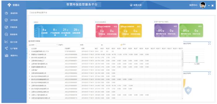 企业用电量智能管控平台.png