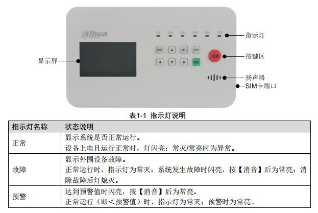 大华智慧用电:智慧用电设备DH-HY-CMS-K920-E5使用手册