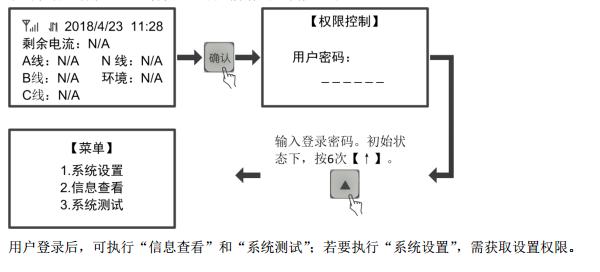 大华智慧用电:智慧用电设备基本设置手册