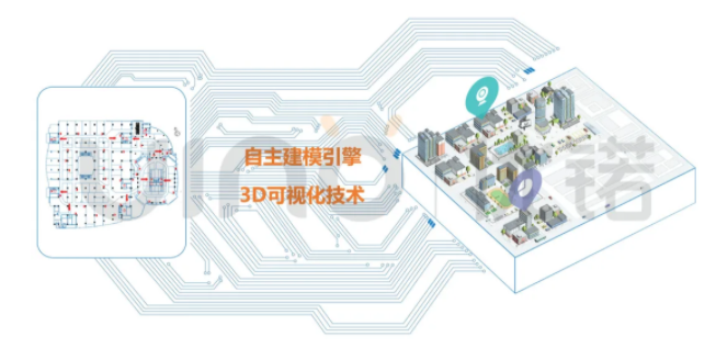 智慧消防三维数字化预案辅助指挥一张图平台