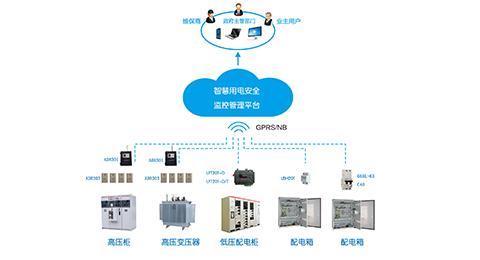 智慧式安全用电管理系统