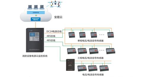 LDS200消防设备电源监控系统-消防电源监控系统