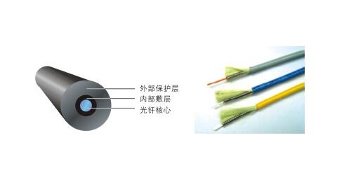 感温光缆-LCF201电缆温度在线检测