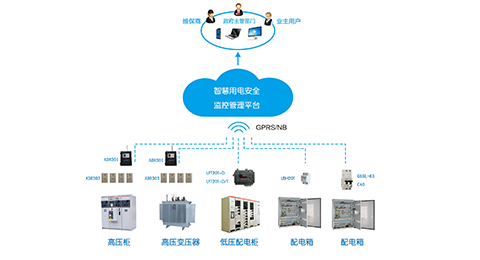 智慧式用电安全隐患监管服务系统-智慧用电安全管理系统-智慧用电平台