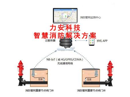 城市智能消防栓监控系统解决方案