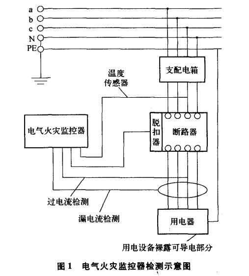 分布式电气火灾监控系统
