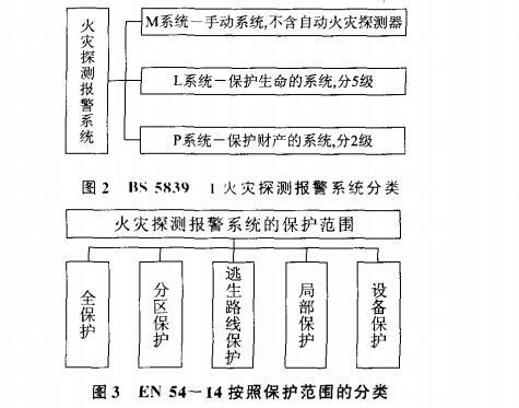 火灾探测报警系统分类2.jpg