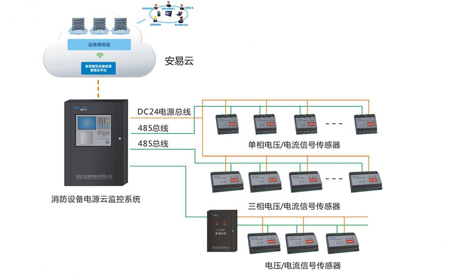 消防设备电源监控系统结构图.png