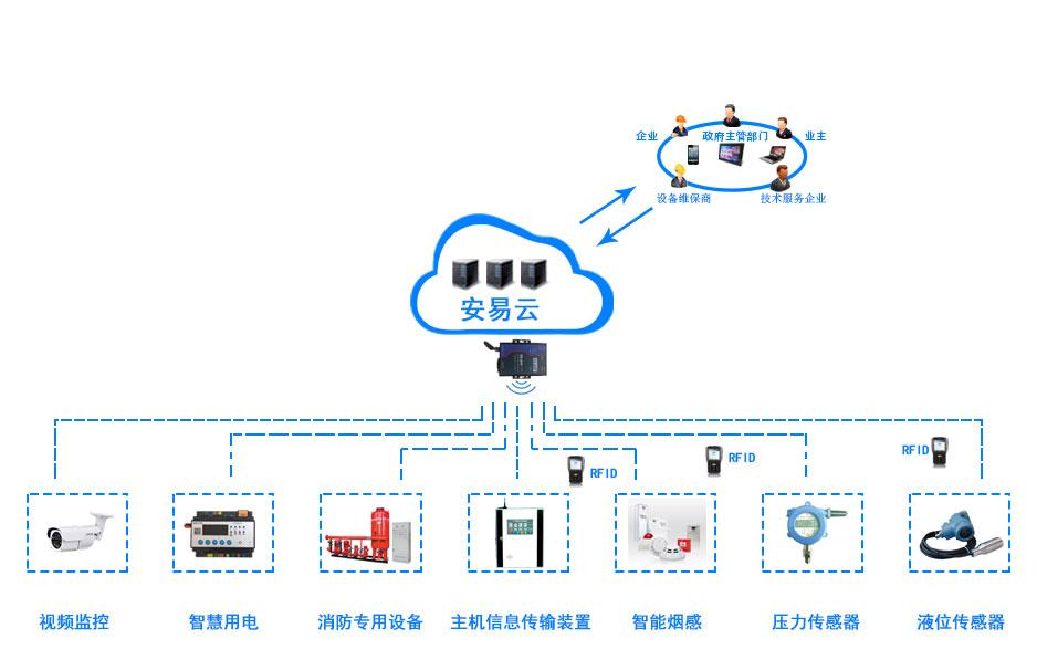 智慧消防系统架构.jpg