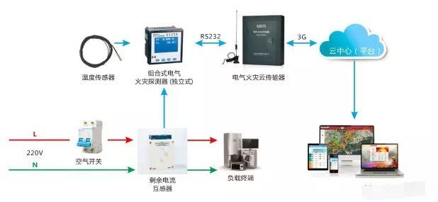 智慧用电监测系统方案2.jpg