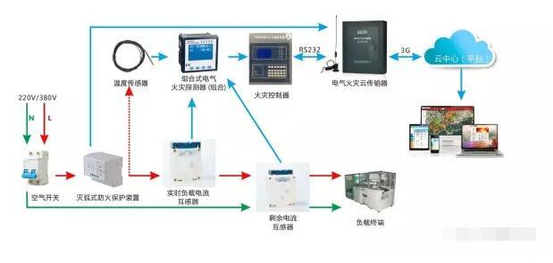 智慧用电监测系统方案3.jpg
