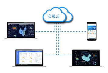 智慧消防系统-消防物联网-智慧消防云平台