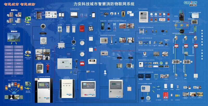 城市智慧消防物联网系统-城市消防远程监控系统