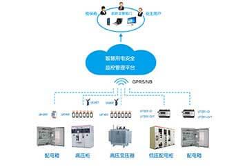 智慧式用电安全隐患监管服务系统-智慧用电安全管理系统