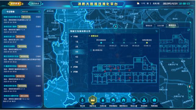 津南智慧消防平台