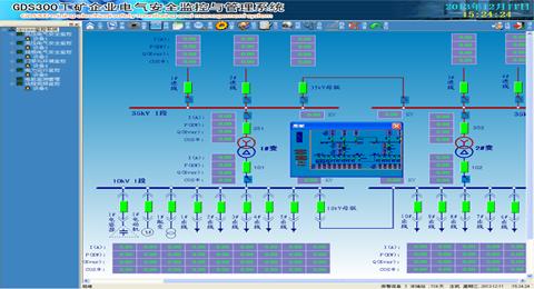 电气安全监控与管理软件
