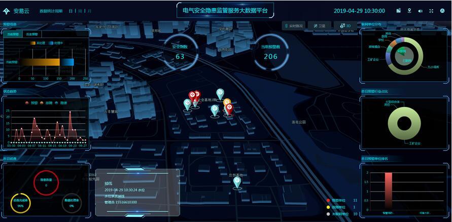 智慧用电安全隐患监管服务系统界面01