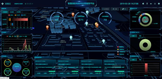安消云-智慧城市物联网消防远程监控系统01
