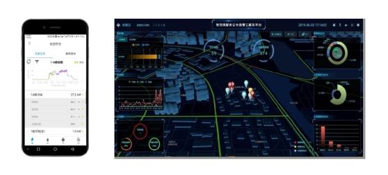 智慧供配电安全监控